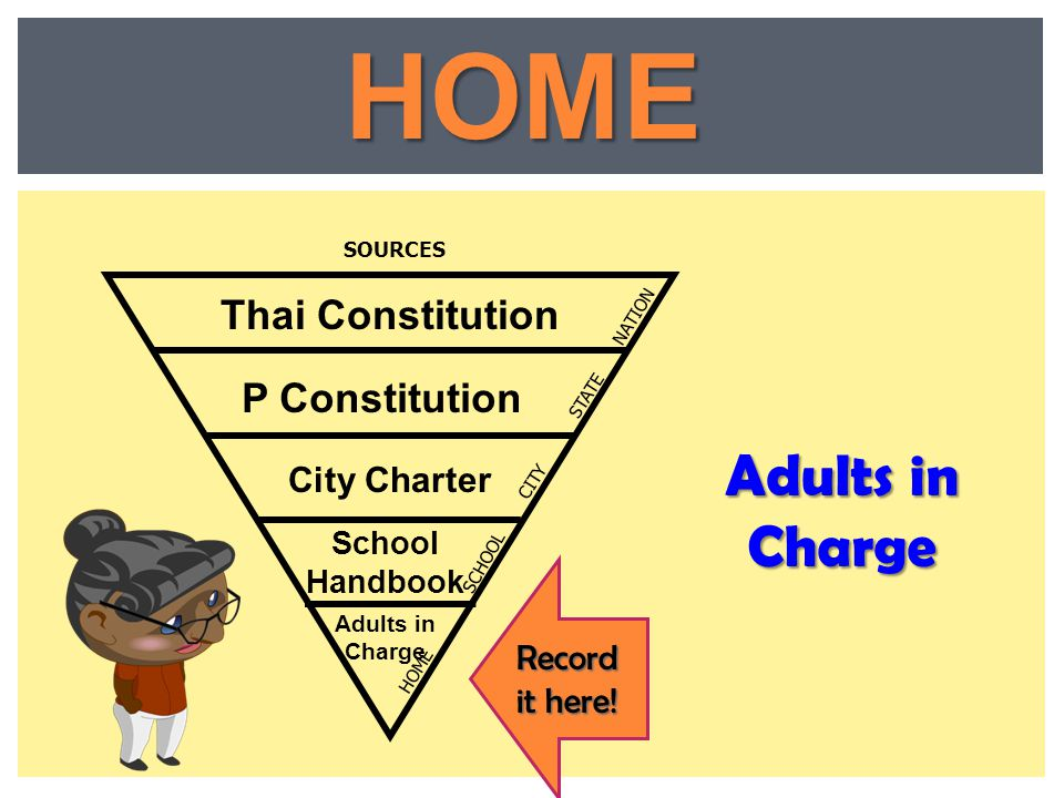 HOME Adults in Charge Thai Constitution P Constitution City Charter