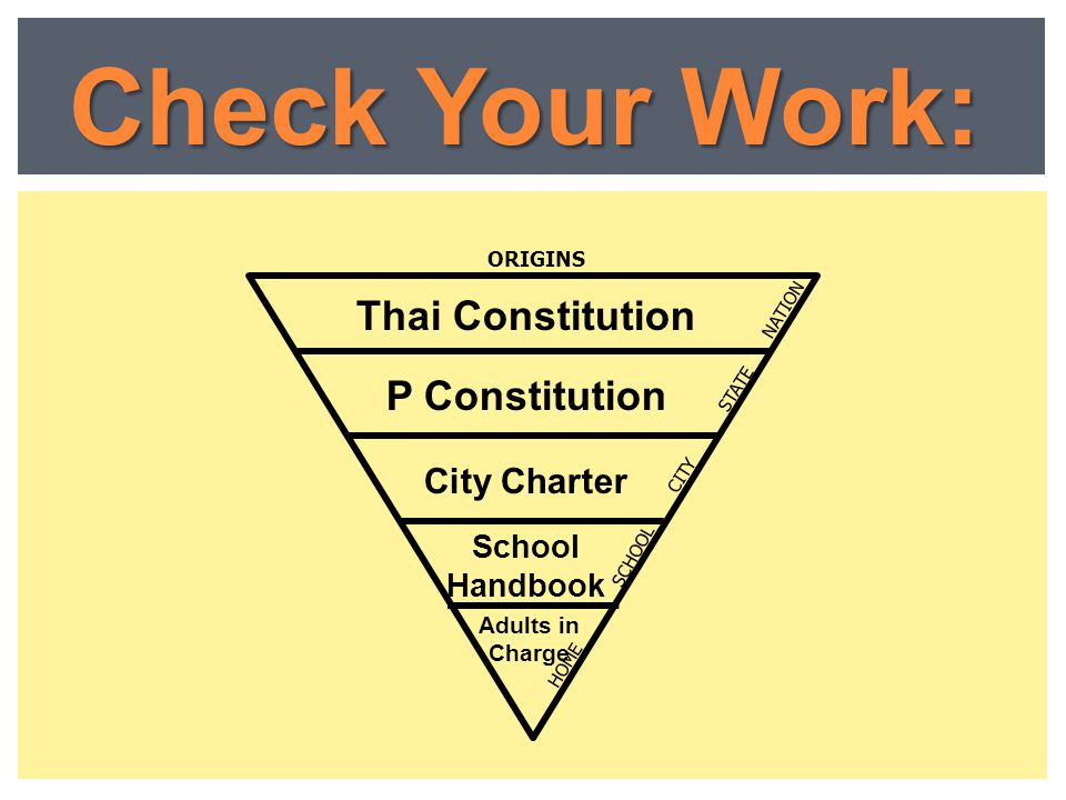 Check Your Work: Thai Constitution P Constitution City Charter