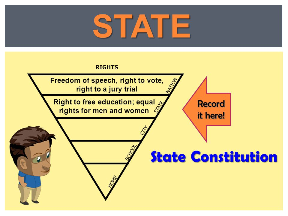 STATE State Constitution Record it here!