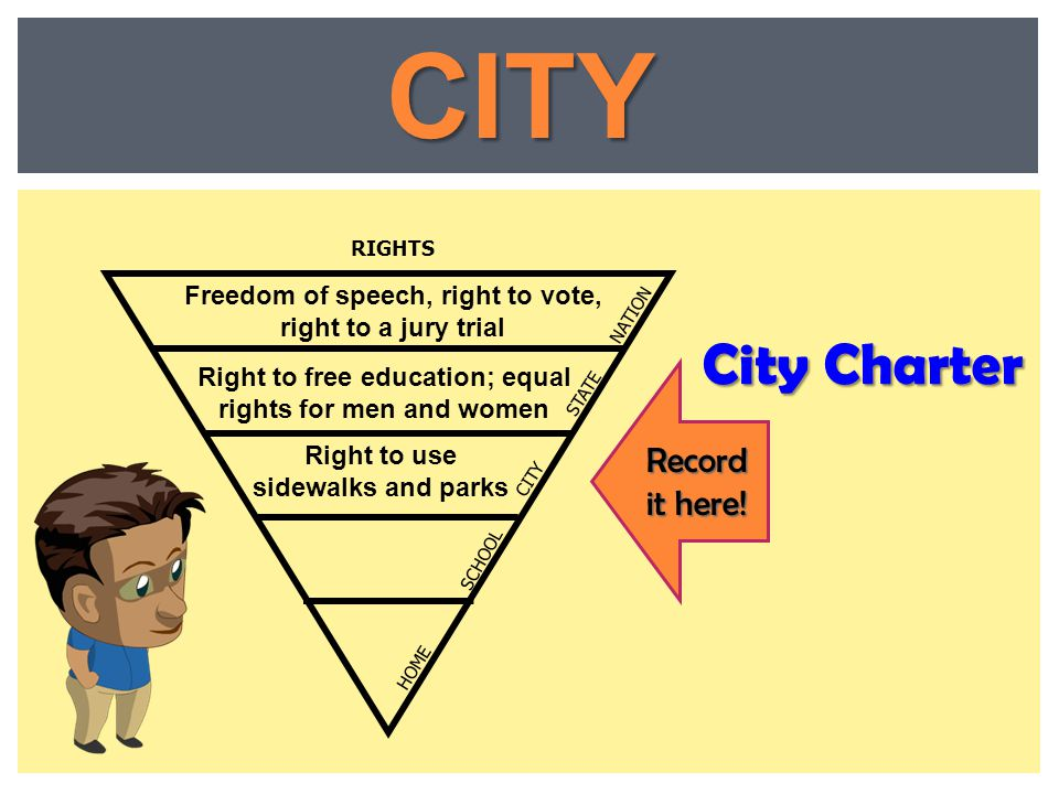 CITY City Charter Record it here!
