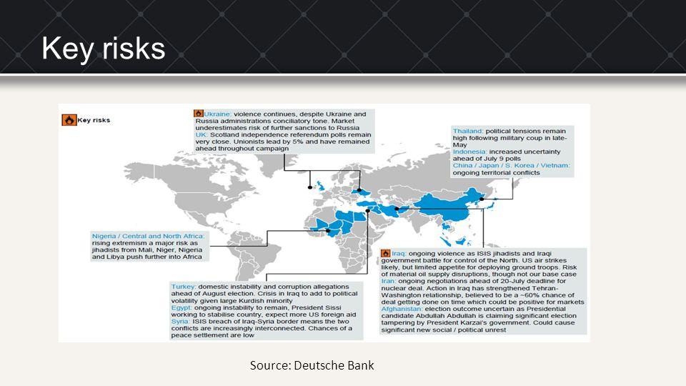 Key risks Source: Deutsche Bank
