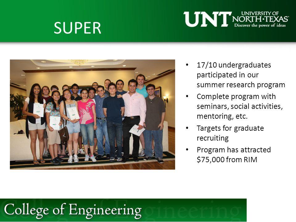 SUPER 17/10 undergraduates participated in our summer research program