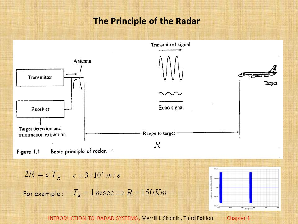 The Principle of the Radar