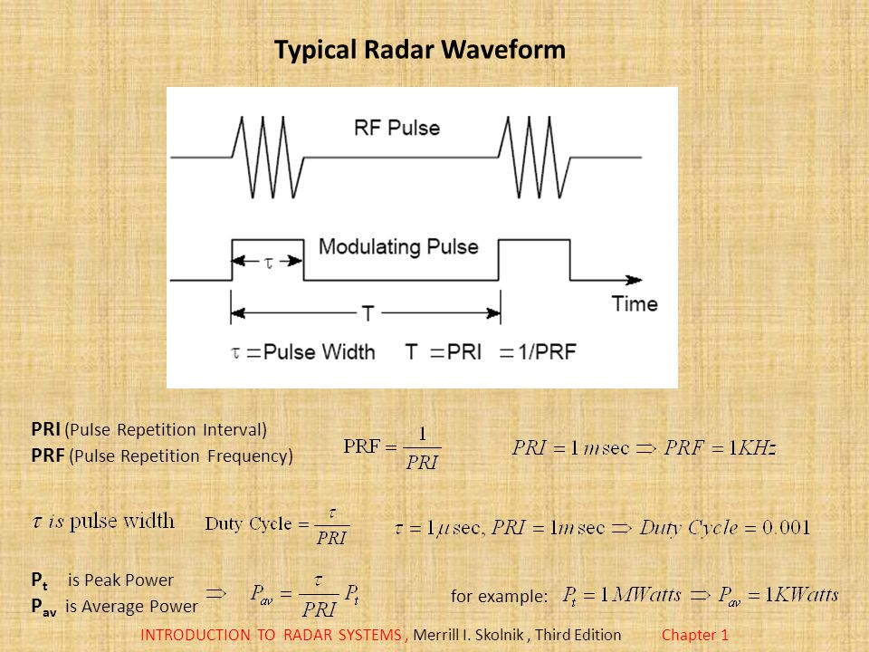 Typical Radar Waveform