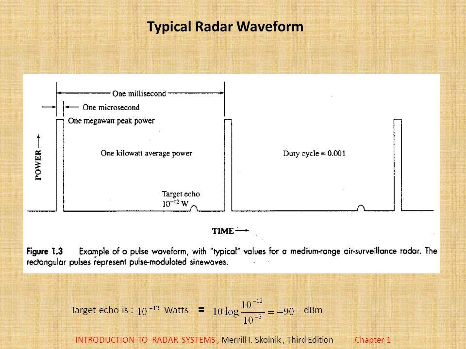 Typical Radar Waveform