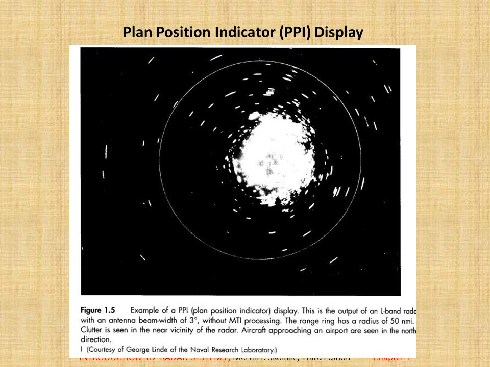 Plan Position Indicator (PPI) Display