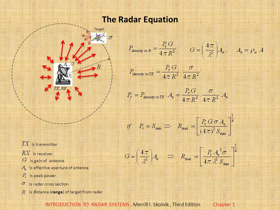 The Radar Equation is transmitter is receiver is gain of antenna