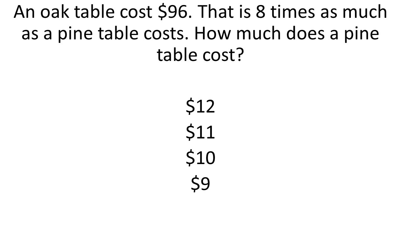 An oak table cost $96. That is 8 times as much as a pine table costs