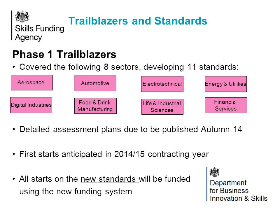 Trailblazers and Standards