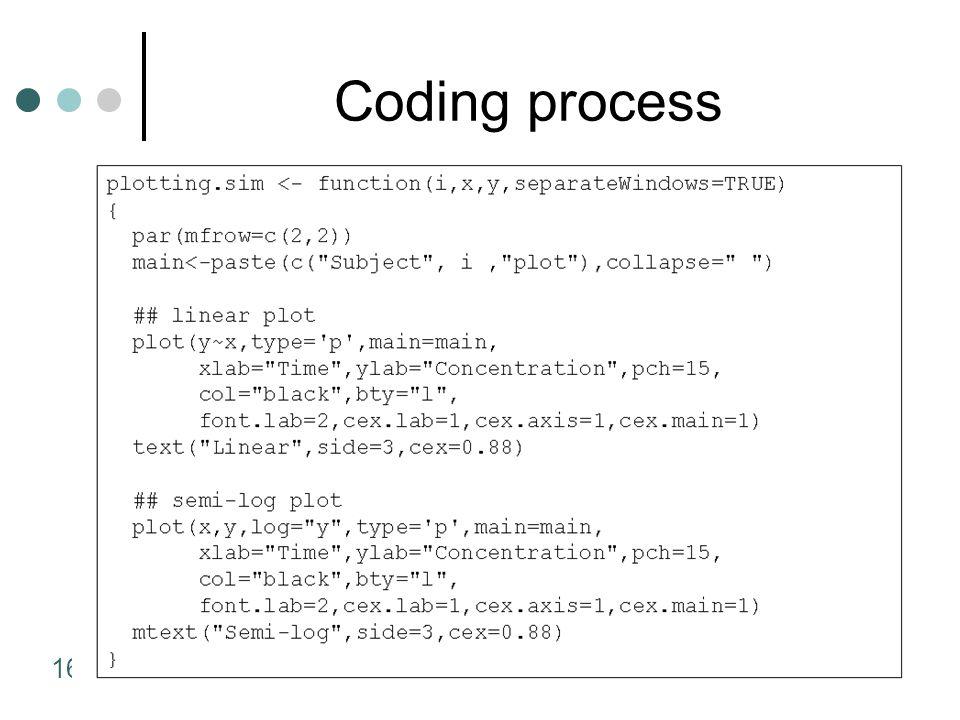 Coding process 16 2017/4/14