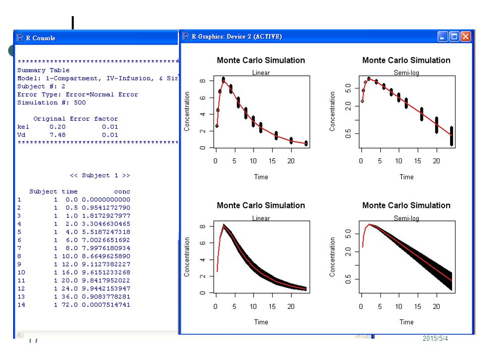 Output information Time and concentration Linear plot Semi-log plot