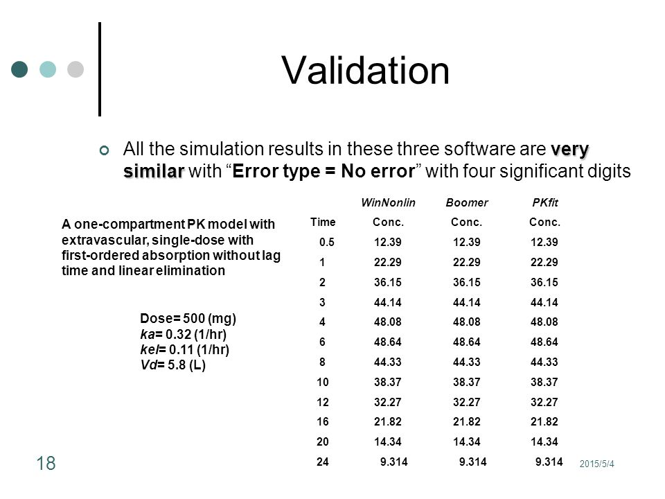 Validation All the simulation results in these three software are very similar with Error type = No error with four significant digits.