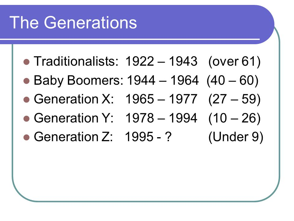 The Generations Traditionalists: 1922 – 1943 (over 61)