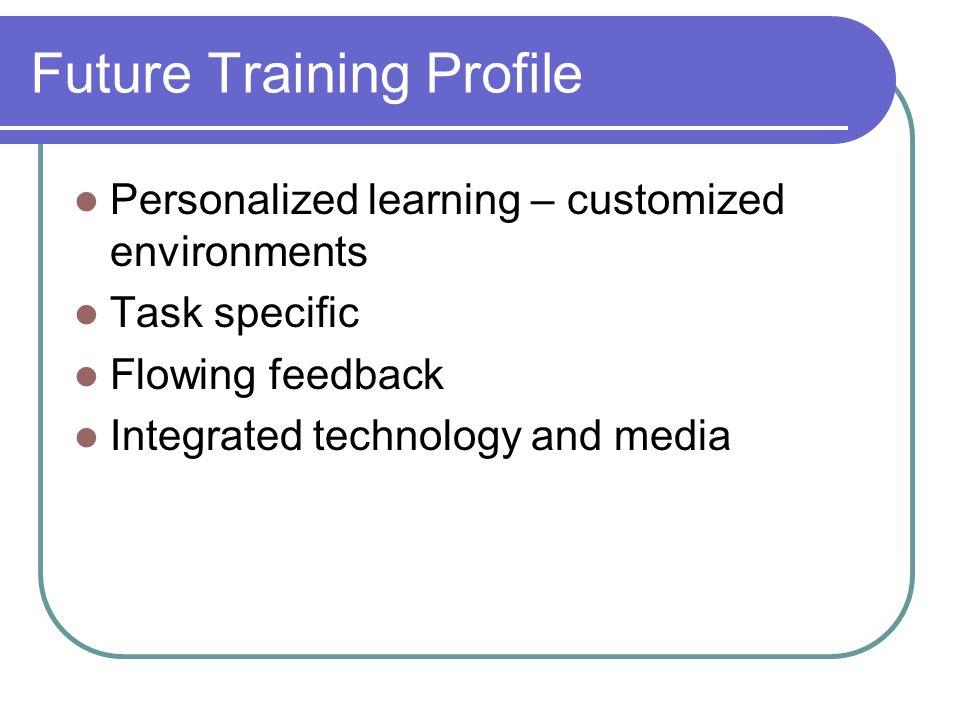 Future Training Profile