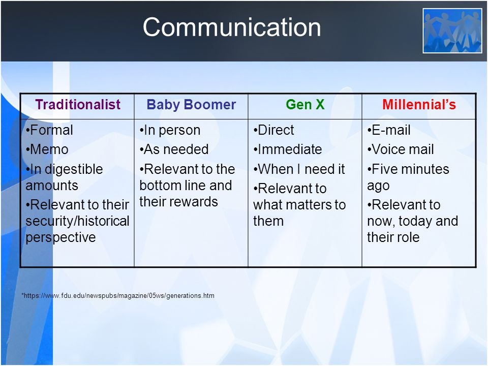 Communication Traditionalist Baby Boomer Gen X Millennial's Formal