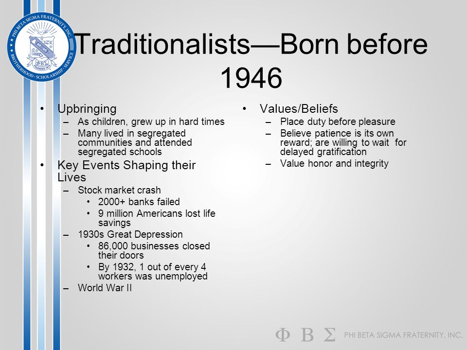 Traditionalists—Born before 1946
