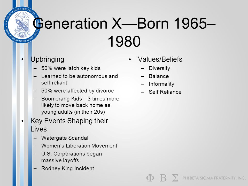 Generation X—Born 1965–1980 Upbringing Key Events Shaping their Lives