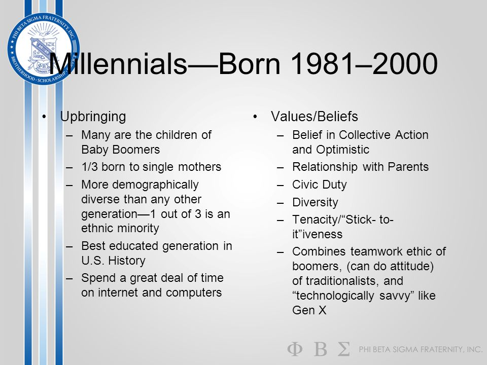 Millennials—Born 1981–2000 Upbringing Values/Beliefs