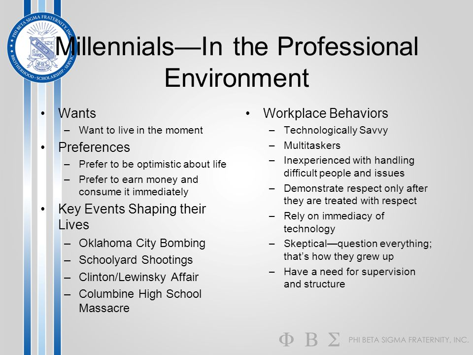 Millennials—In the Professional Environment