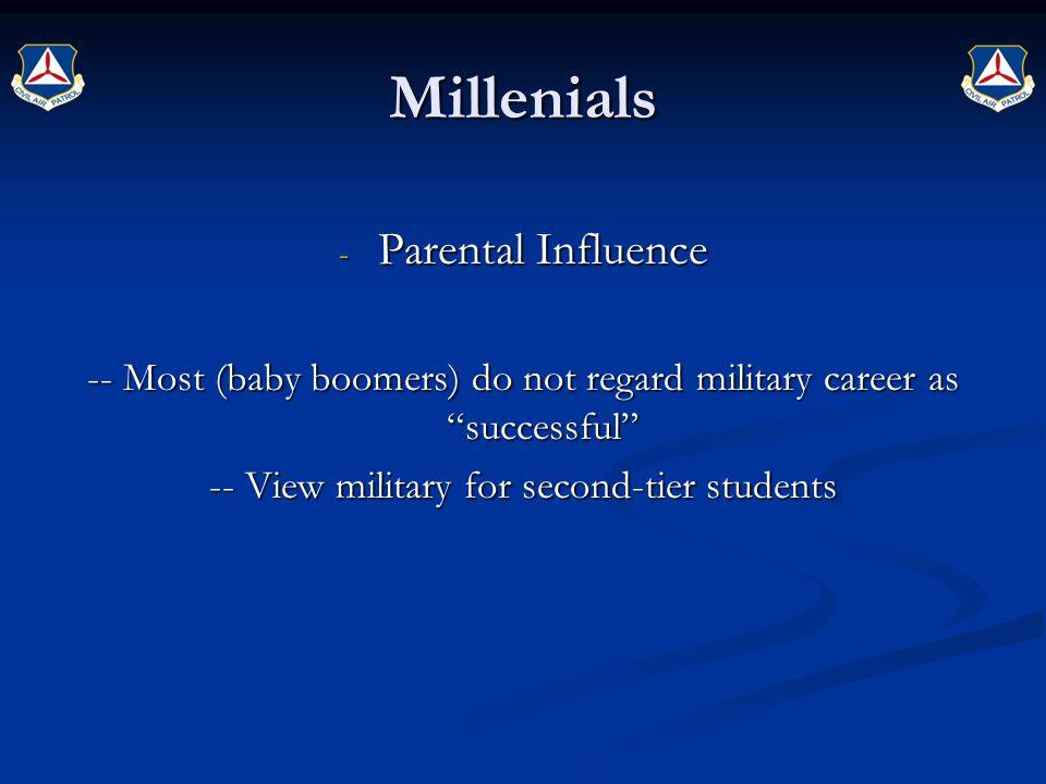 Millenials Parental Influence