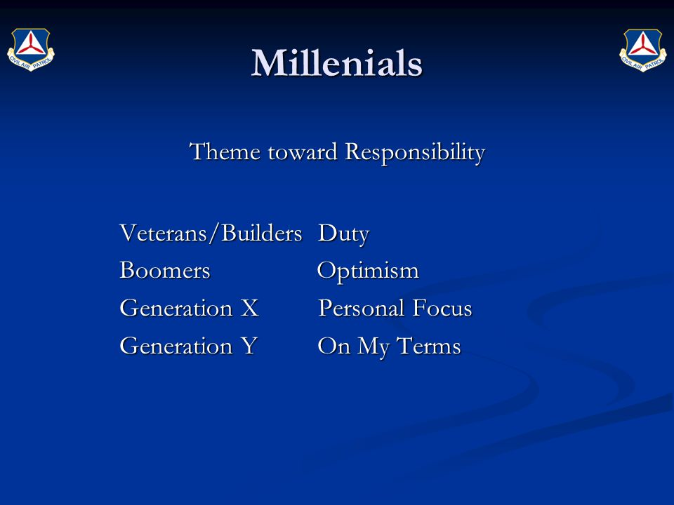Millenials Theme toward Responsibility Veterans/Builders Duty Boomers Optimism Generation X Personal Focus Generation Y On My Terms