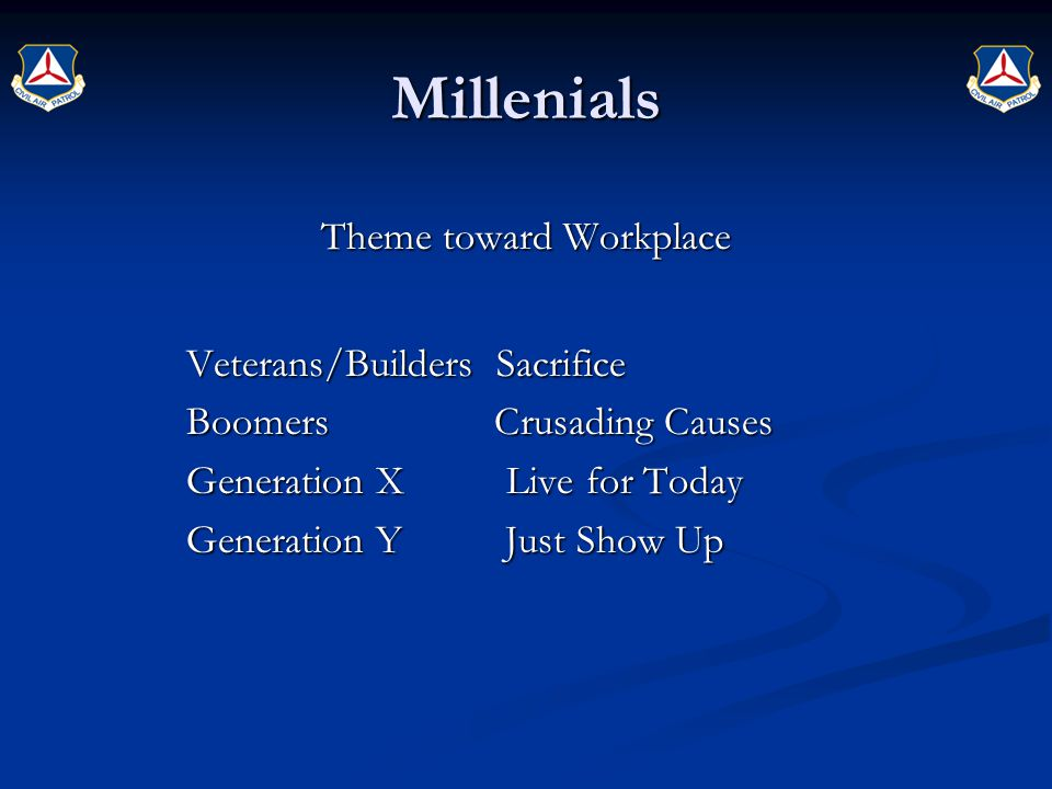 Millenials Theme toward Workplace Veterans/Builders Sacrifice Boomers Crusading Causes Generation X Live for Today Generation Y Just Show Up