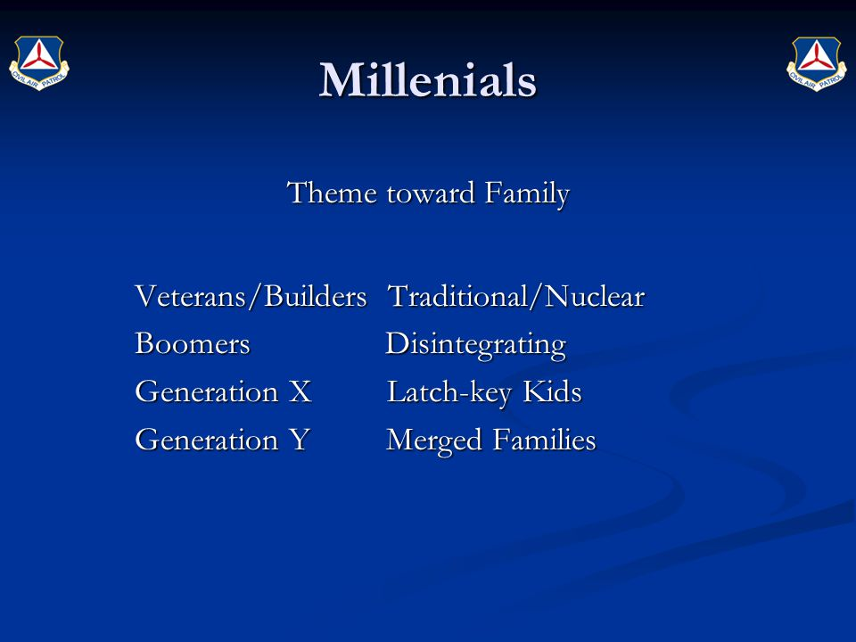 Millenials Theme toward Family Veterans/Builders Traditional/Nuclear Boomers Disintegrating Generation X Latch-key Kids Generation Y Merged Families