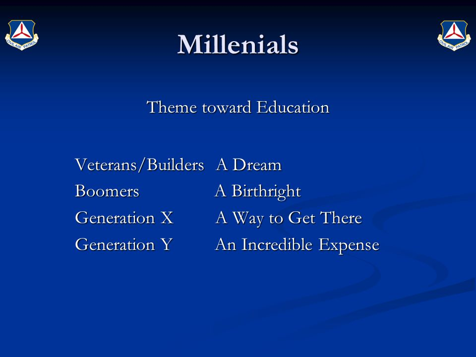 Millenials Theme toward Education Veterans/Builders A Dream Boomers A Birthright Generation X A Way to Get There Generation Y An Incredible Expense