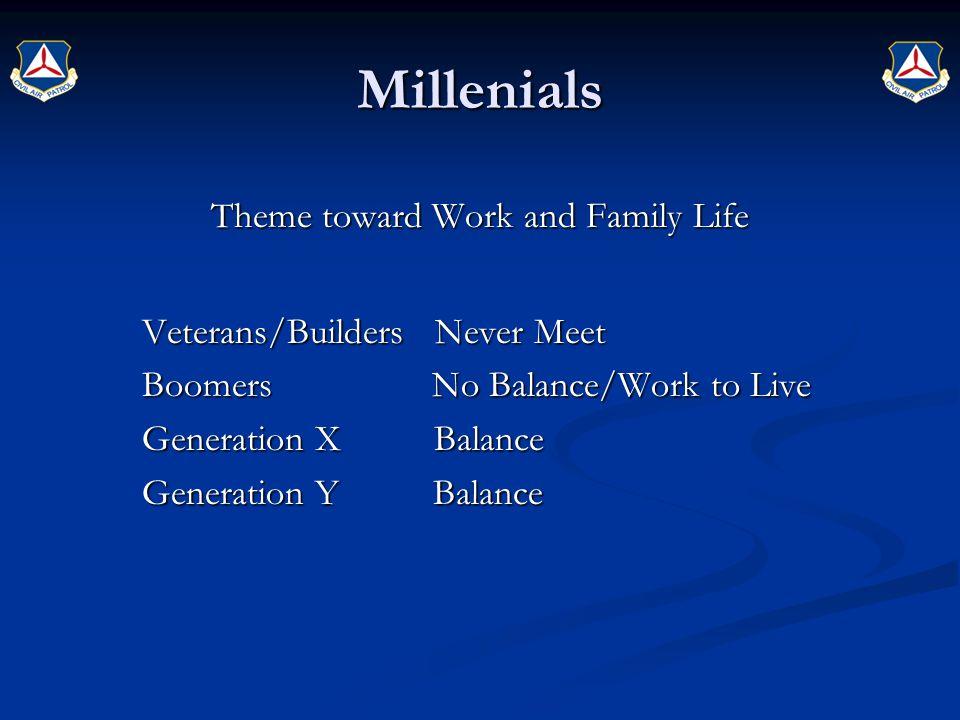 Millenials Theme toward Work and Family Life Veterans/Builders Never Meet Boomers No Balance/Work to Live Generation X Balance Generation Y Balance