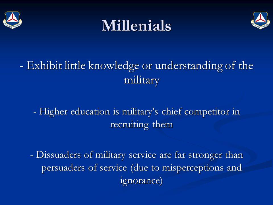Millenials - Exhibit little knowledge or understanding of the military