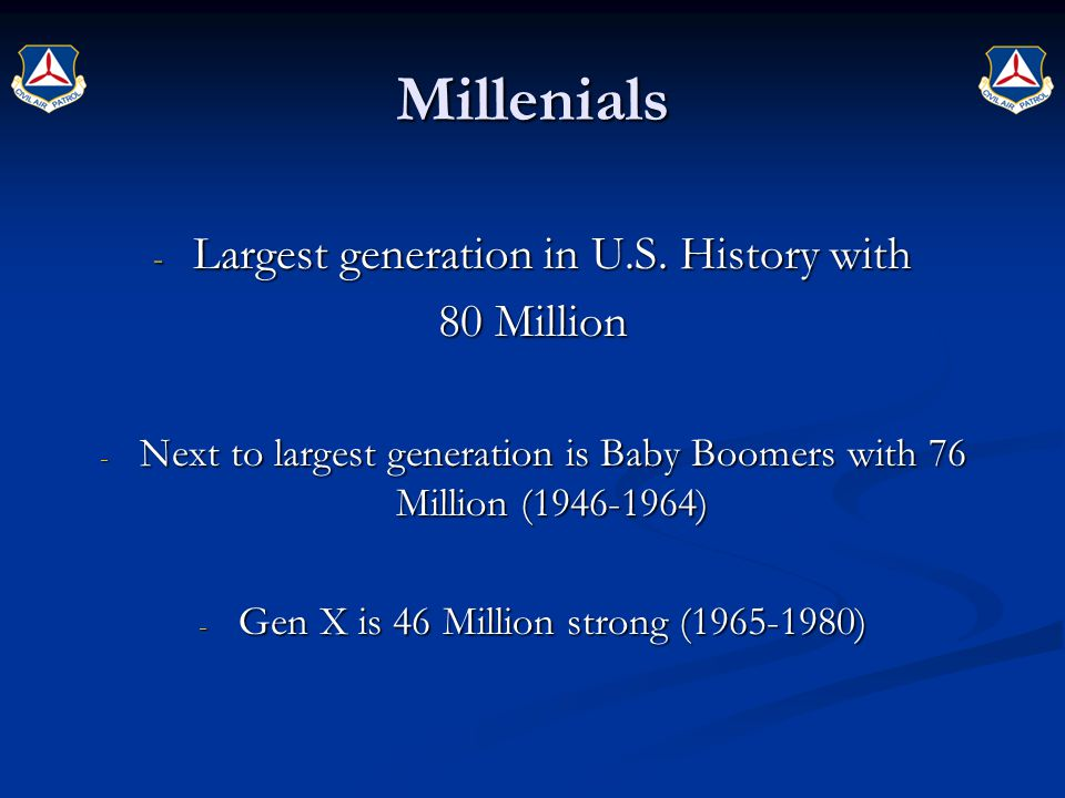 Millenials Largest generation in U.S. History with 80 Million