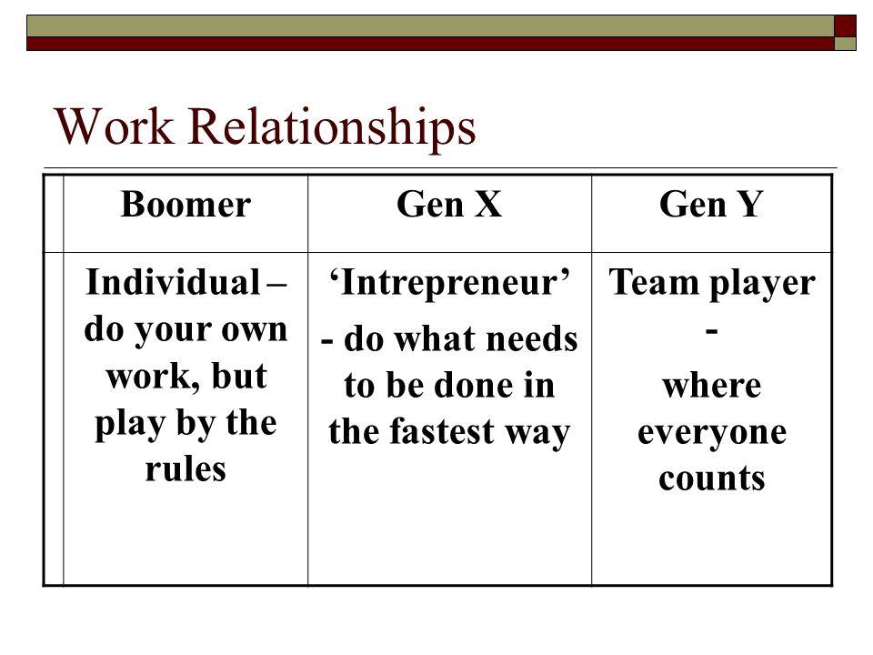 Work Relationships Boomer Gen X Gen Y