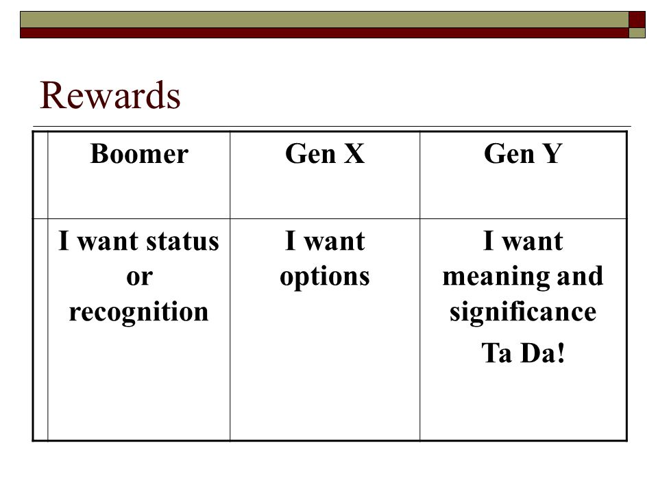 I want status or recognition I want meaning and significance