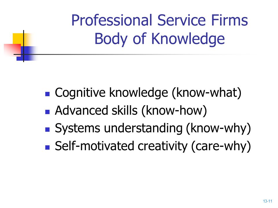 Professional Service Firms Body of Knowledge