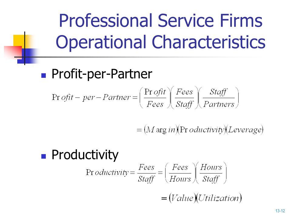 Professional Service Firms Operational Characteristics