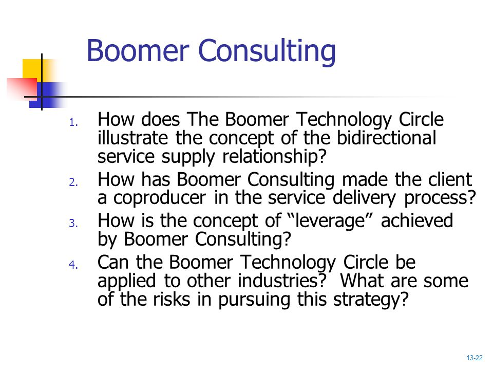 Boomer Consulting How does The Boomer Technology Circle illustrate the concept of the bidirectional service supply relationship