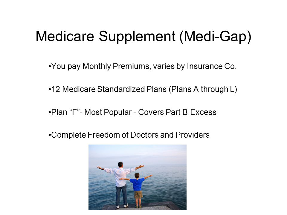 Medicare Supplement (Medi-Gap)