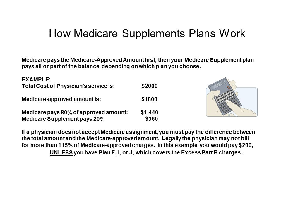 How Medicare Supplements Plans Work Medicare pays the Medicare-Approved Amount first, then your Medicare Supplement plan pays all or part of the balance, depending on which plan you choose.