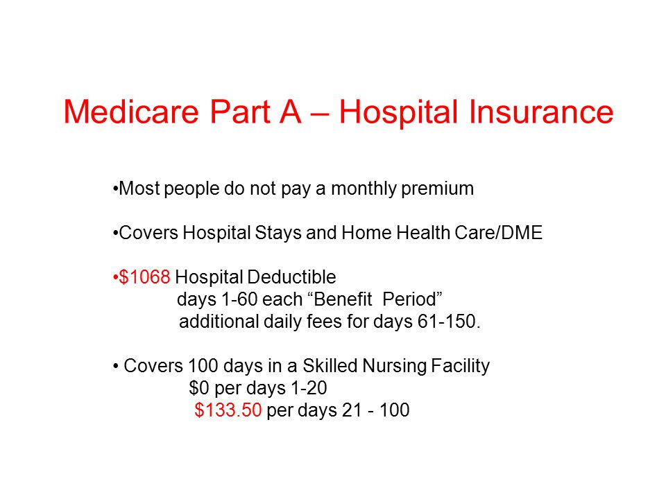 Medicare Part A – Hospital Insurance