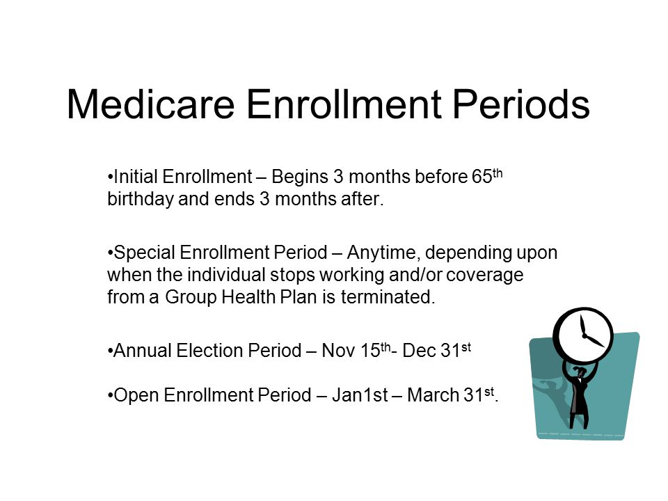 Medicare Enrollment Periods