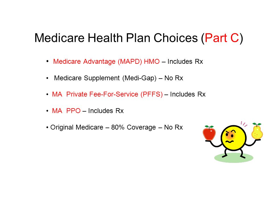 Medicare Health Plan Choices (Part C)