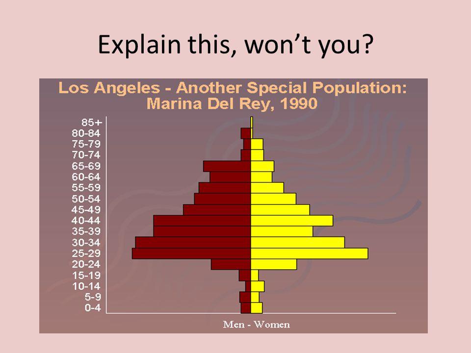 Explain this, won't you