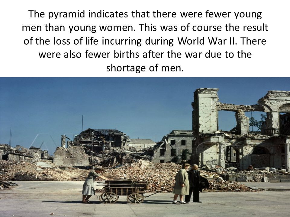 The pyramid indicates that there were fewer young men than young women