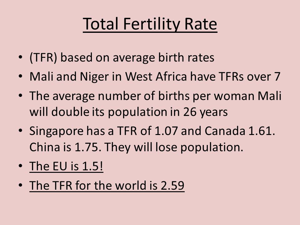 Total Fertility Rate (TFR) based on average birth rates