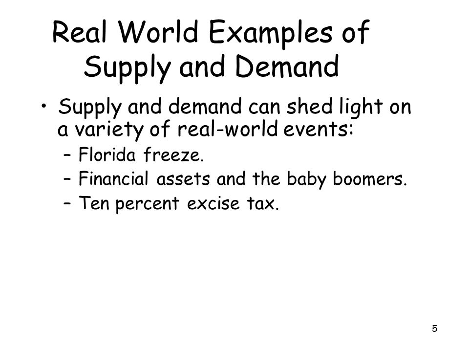 Real World Examples of Supply and Demand