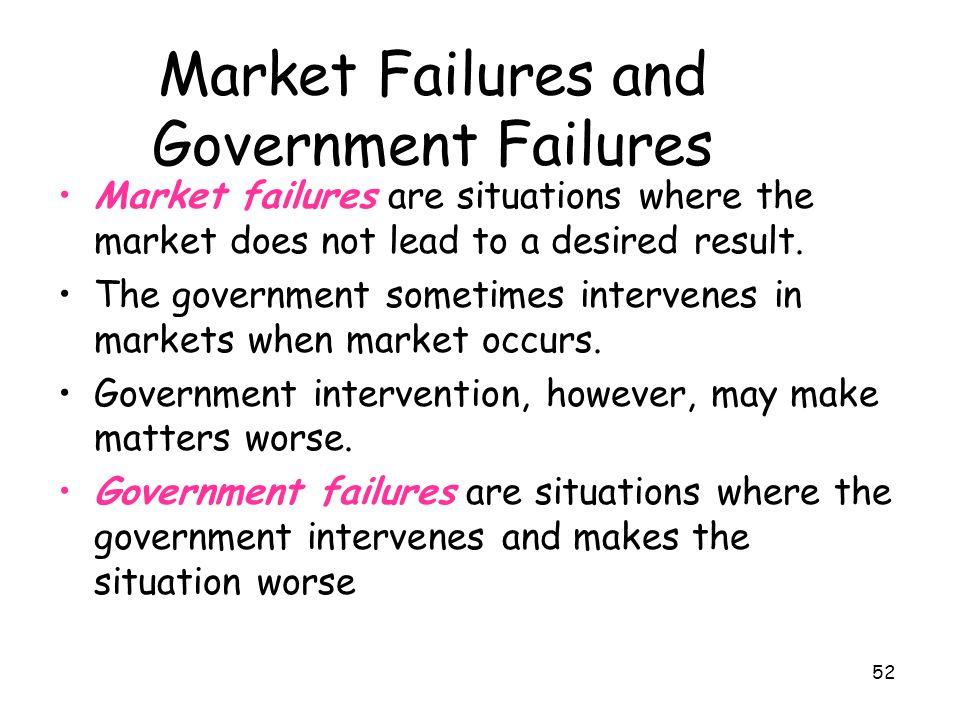 Market Failures and Government Failures