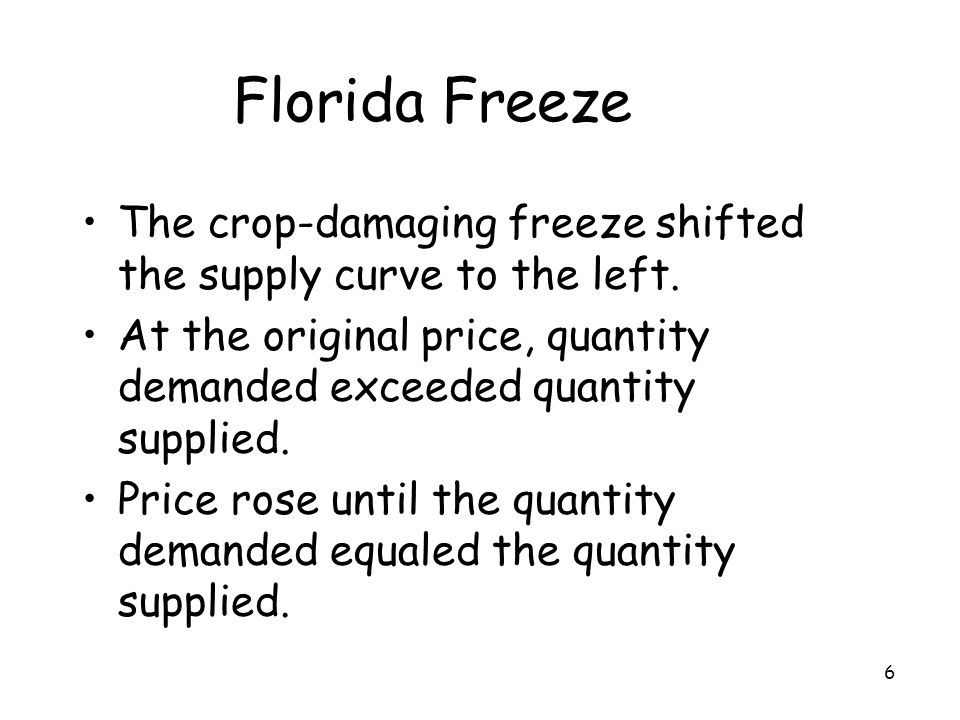 Florida Freeze The crop-damaging freeze shifted the supply curve to the left. At the original price, quantity demanded exceeded quantity supplied.