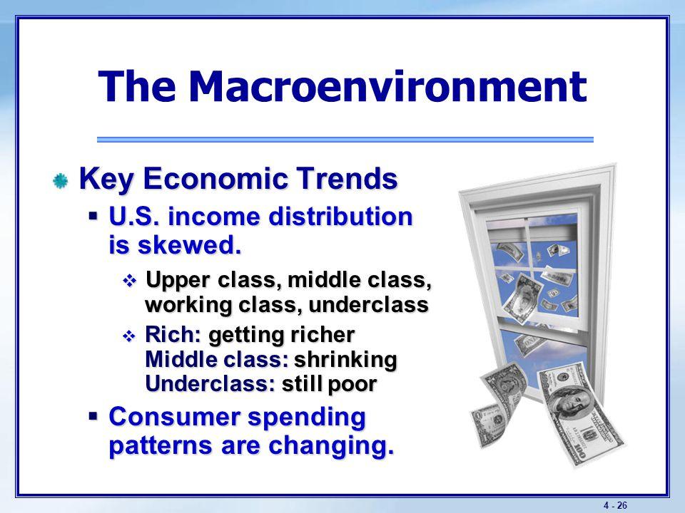 The Macroenvironment The Natural Environment