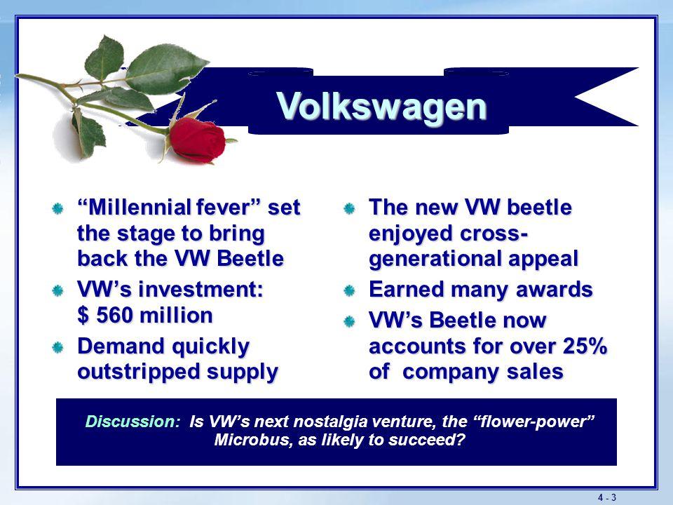 Key Environments Marketing Environment