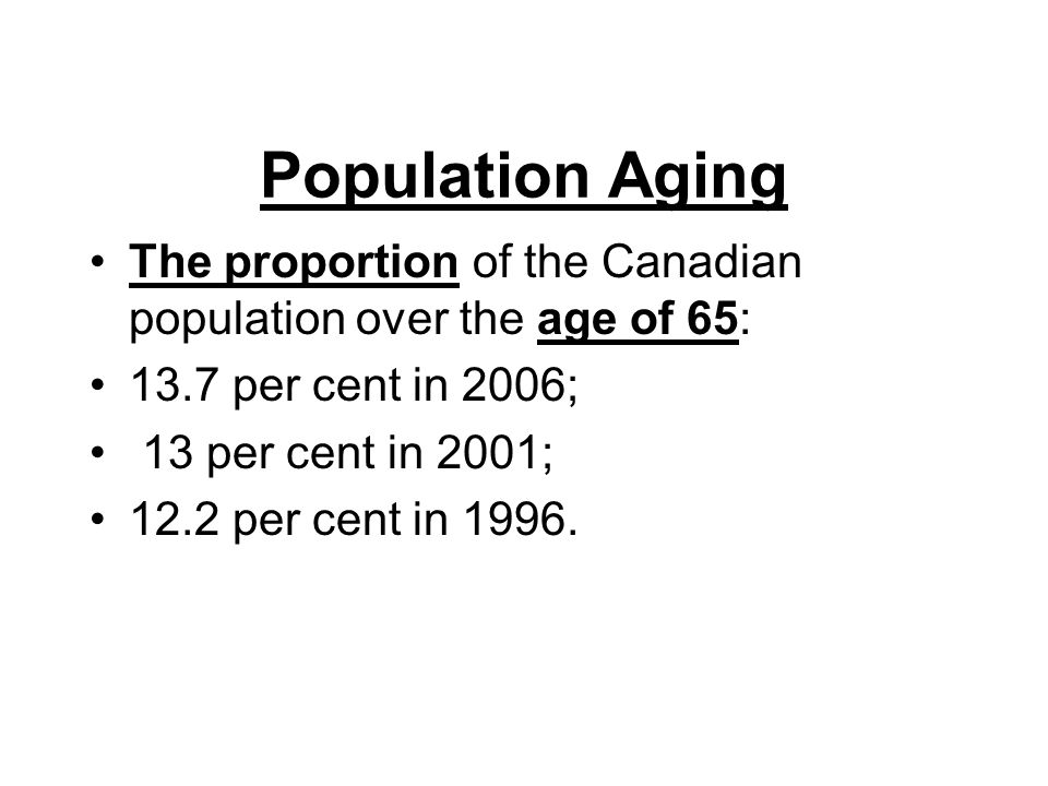 Population Aging The proportion of the Canadian population over the age of 65: 13.7 per cent in 2006;